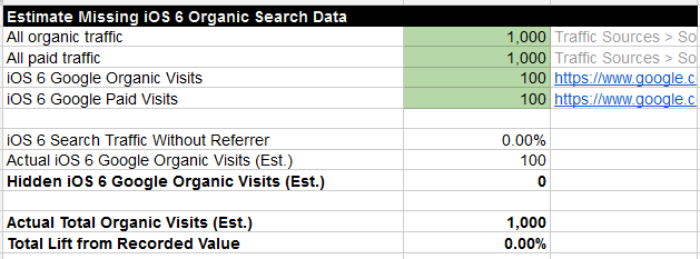 Estimated Missing iOS 6 Organic search data