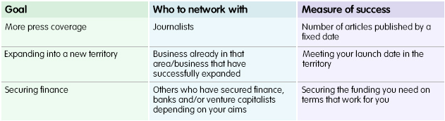 Identifying networking prospects