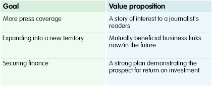 Value proposition networking table