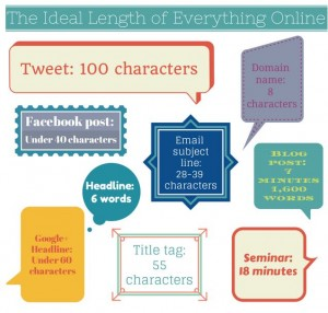 ideal length of everything online
