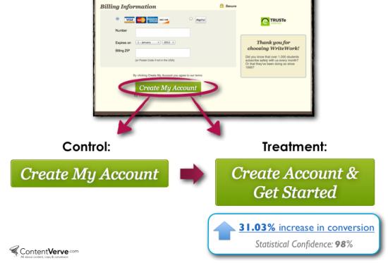 ContentVerve example