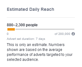 Facebook estimated daily reach example