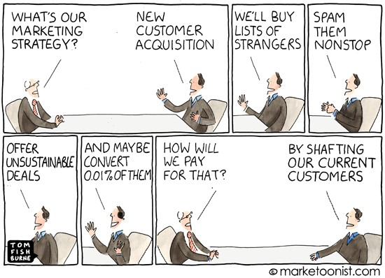 Source: http://tomfishburne.com/2013/11/acquisition.html