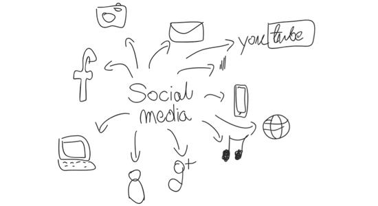 social_channels