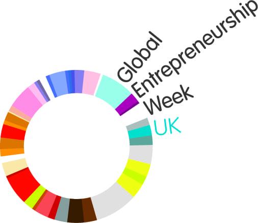Global Entrepreneurship Week UK