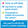 Big digital marketing on a small budget