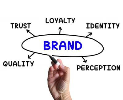 Webinar: Developing your small business brand