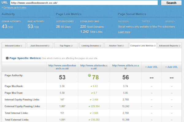Open Site Explorer Compate Link Metrics