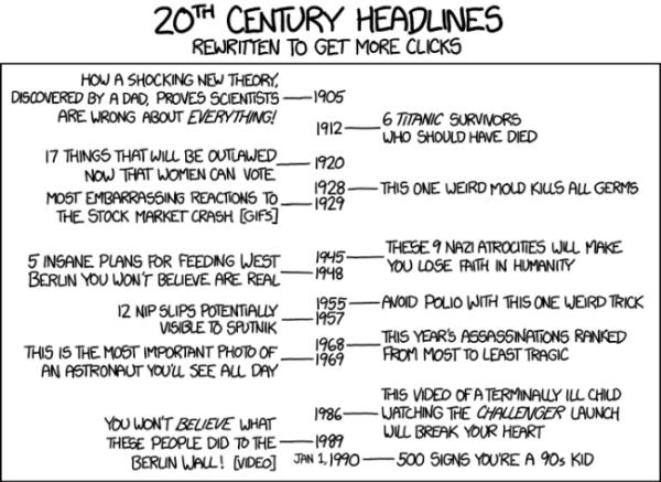 20th century headlines