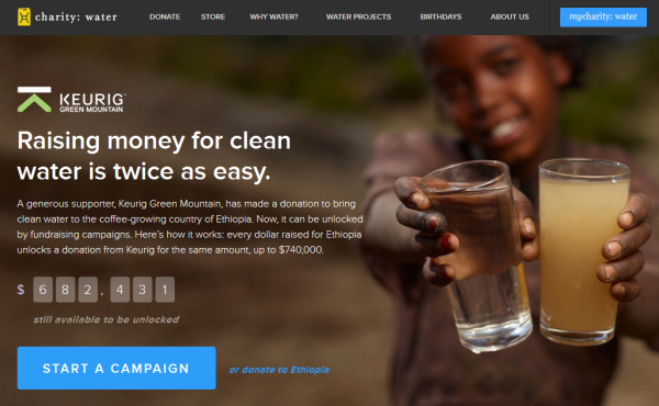 charitywater donations to date