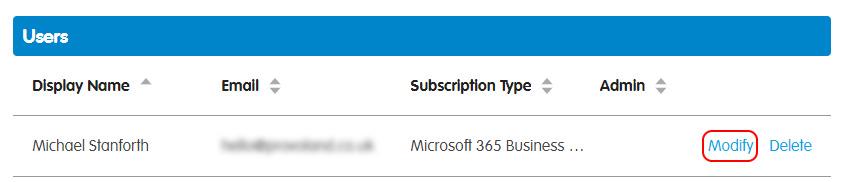 Modify email