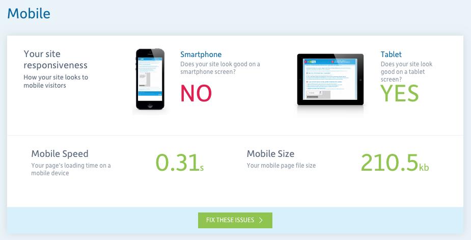 SEO mobile score