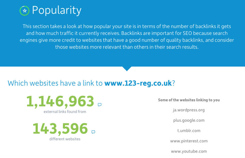 Your website's popularity