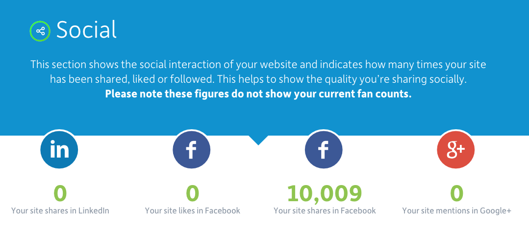 Social Optimisation