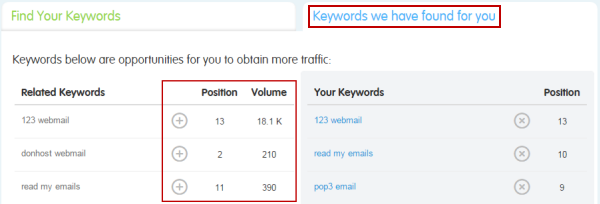 Add Suggested Keywords